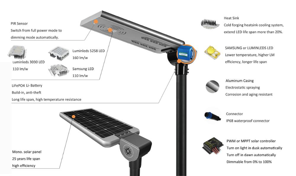 solar street light price 2018 pricenmore india