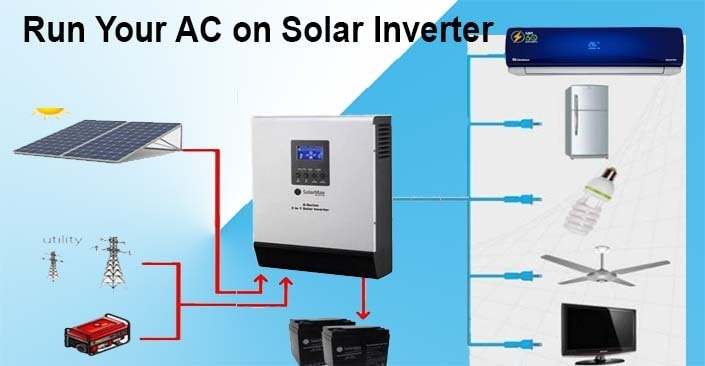 solar-ac-drive-converter-diagram-working-pricenmore