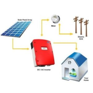 Solar Power Plant: 1kW-20kW On-Grid Solar Power Plant Price 2019