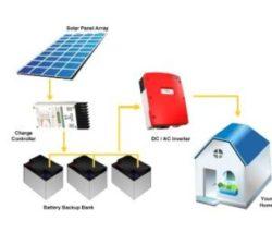 Solar Power Plant-Off Grid System-1kW-10kW Price in Dubai, UAE