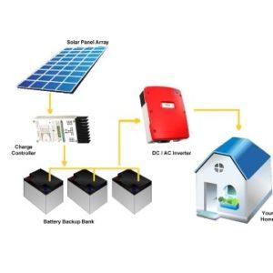 OFF-Grid-Solar-Power-System-300x300OFF-Grid-Solar-Power-System-300x300